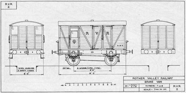 Light Railway Modelling RVR